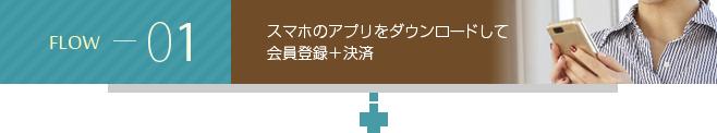 flow01 独身限定ソーシャルアプリ『Face Scene』